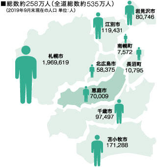 populations.jpg
